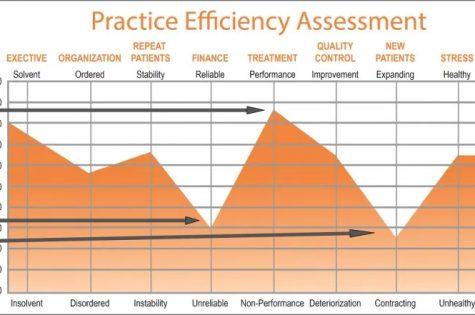 Practice-Efficiency-Assessment-R